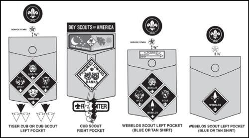 Public Uniform Guide Cub Scout Pack 825 Summerville South Carolina